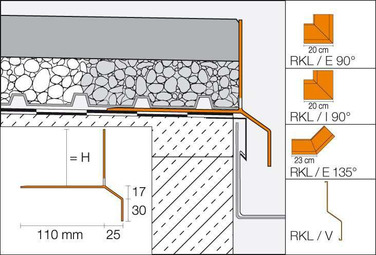 Schlüter BARA-RKL Außenecke 90° winkelförmiges Abschlussprofil
