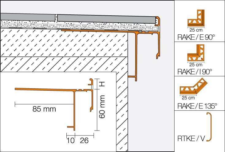Schlüter BARA-RAKE Innenecke 90° Randprofil mit Tropfkante
