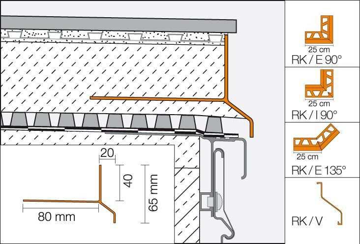 Schlüter BARA-RK Außenecke 90° T-förmiges Abschlussprofil