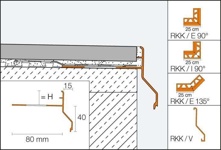 Schlüter BARA-RKK Verbinder T-förmiges Abschlussprofil mit kurzer Tropfkante