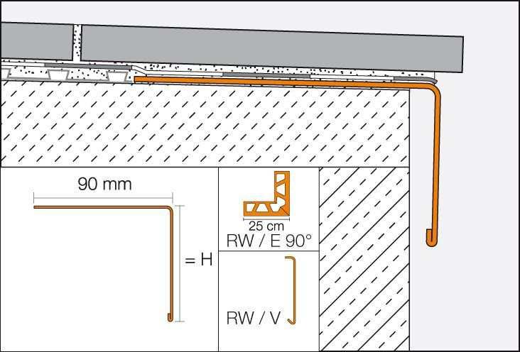 Schlüter BARA-RW Außenecke 90° winkelförmiges Abschlussprofil aus Aluminium