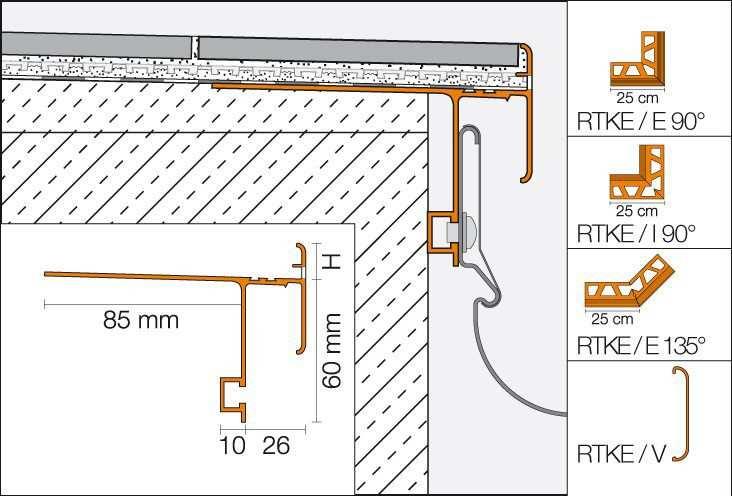 Schlüter BARA-RTKE Außenecke 135° Randprofil mit Tropfkante